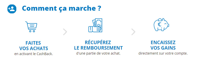 comment-ca-marche-ebuyclub